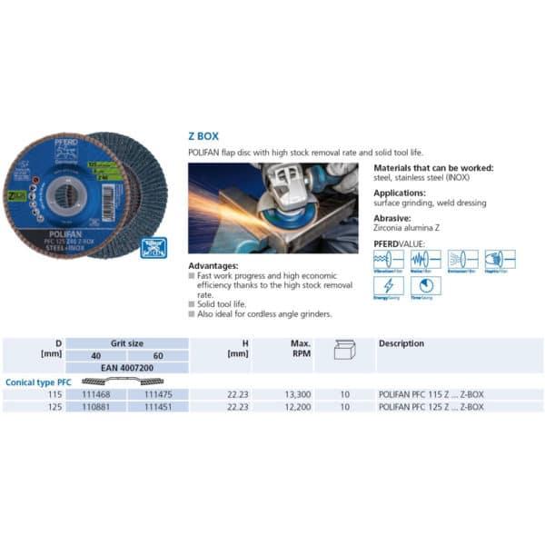 Lamelasti-brusni-disk-ZBOX-opis